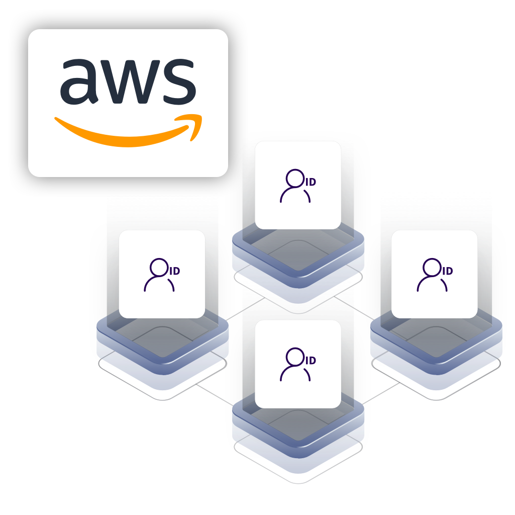 Troubleshooting Aws Direct Connect: EmpowerID & AWS: Identity Governance, Seamless Integration